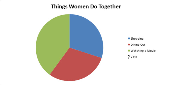 Things Women Do Together